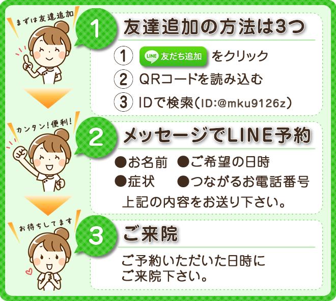 LINE追加の方法は3つメッセージでLINE予約ご来院